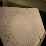 The score for Borromean Rings